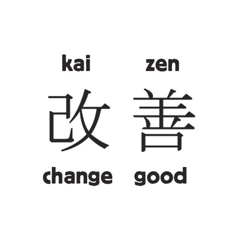 Image credit to http://leansixsigmadefinition.com/glossary/kaizen/